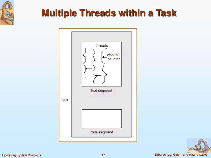 Multiple Threads within a Task