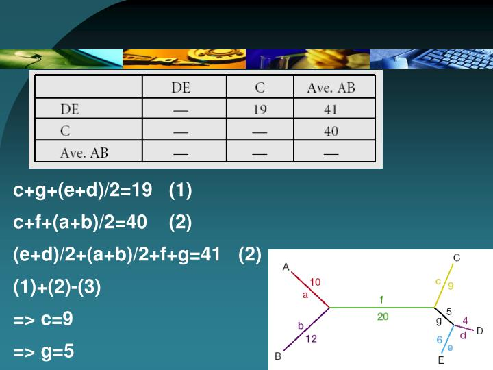 c+g+(e+d)/2=19   (1)