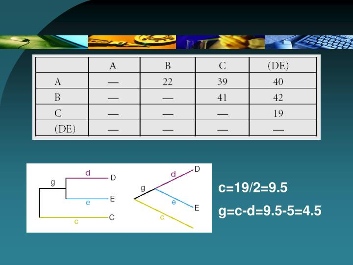 c=19/2=9.5