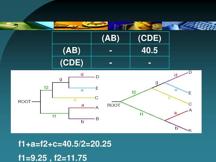 f1+a=f2+c=40.5/2=20.25