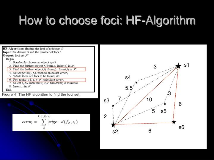 How to choose foci: HF-Algorithm