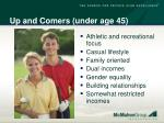 up and comers under age 45