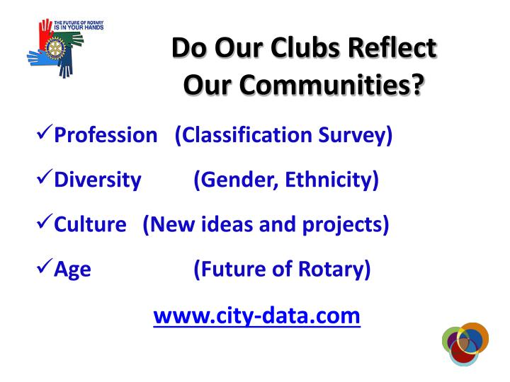 Do Our Clubs Reflect