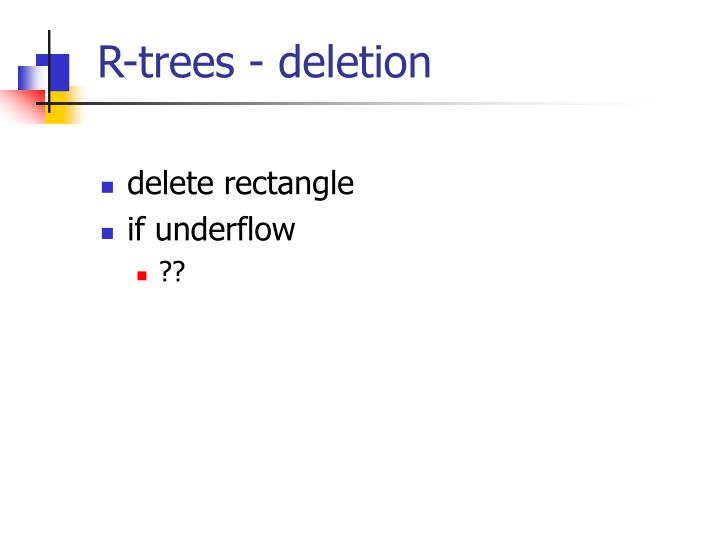 R-trees - deletion