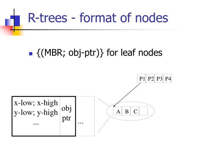 R-trees - format of nodes