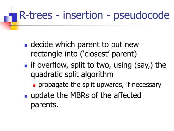 R-trees - insertion - pseudocode