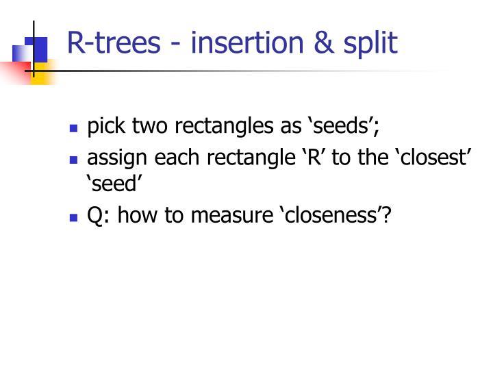R-trees - insertion & split