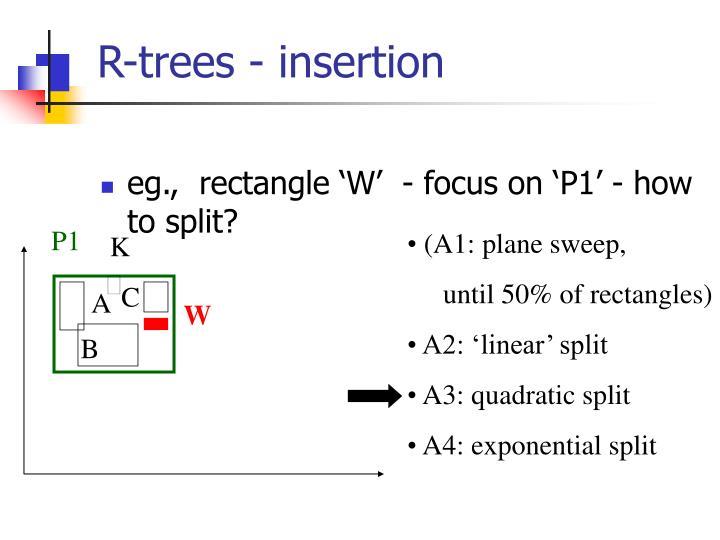 R-trees - insertion