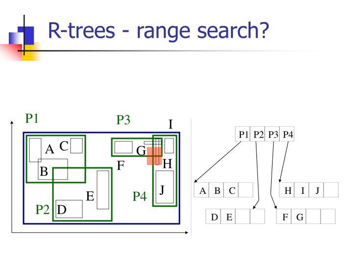 R-trees - range search?