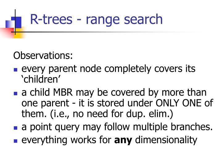 R-trees - range search