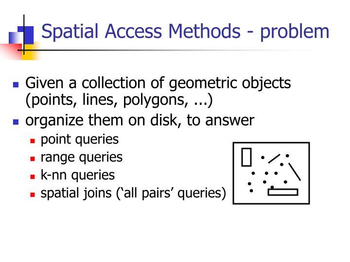 Spatial Access Methods - problem