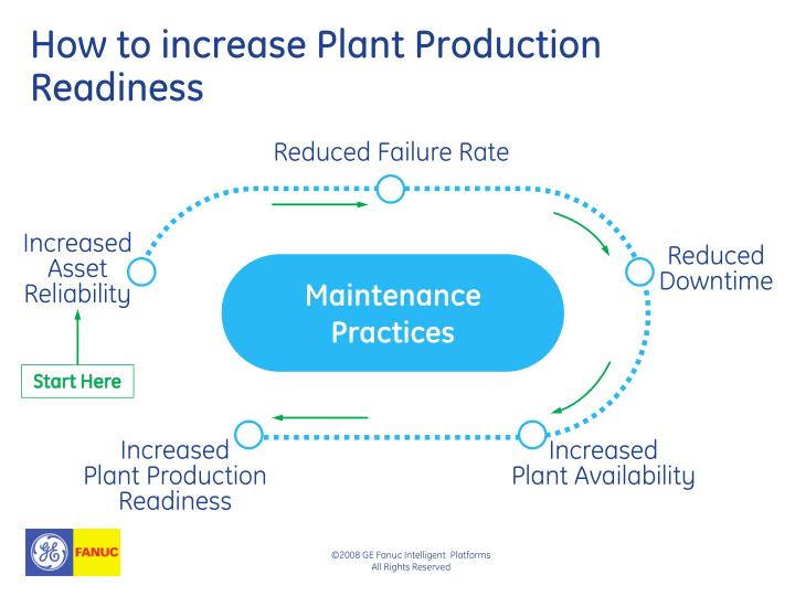 How to increase Plant Production Readiness