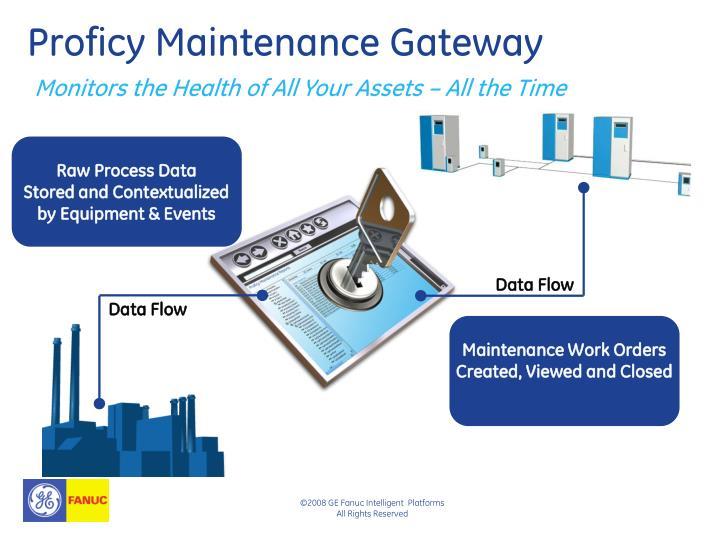 Proficy Maintenance Gateway
