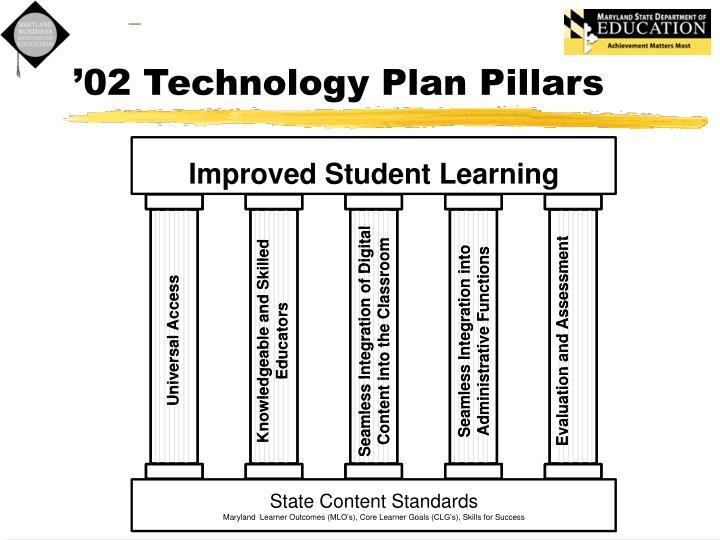 '02 Technology Plan Pillars