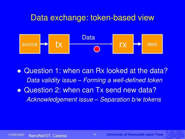 Data exchange: token-based view