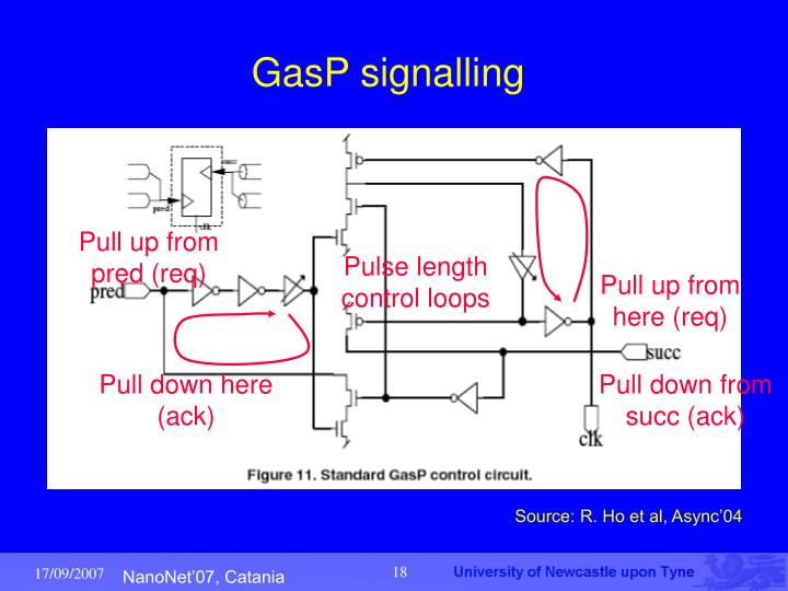 GasP signalling