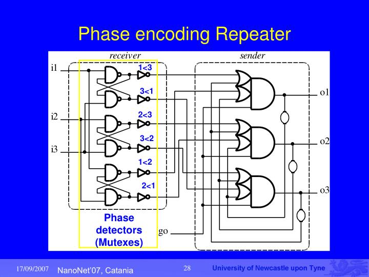 Phase encoding Repeater