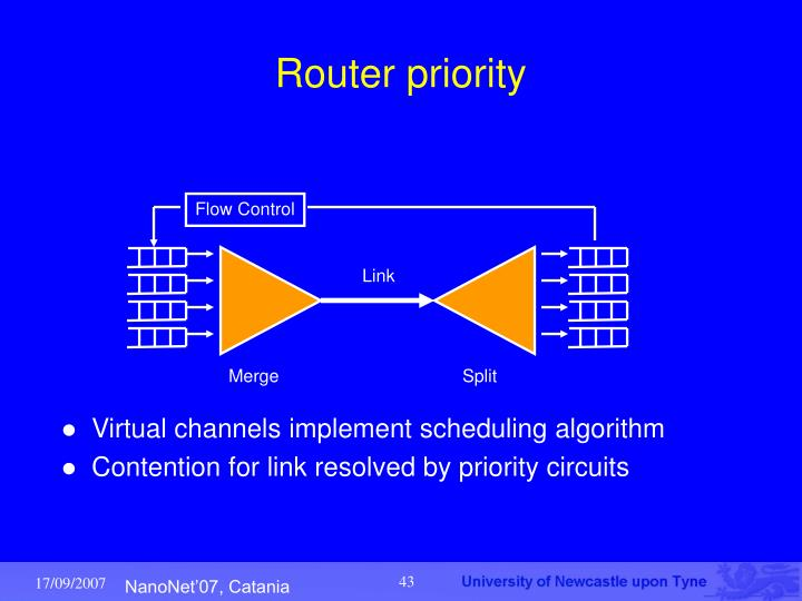 Router priority