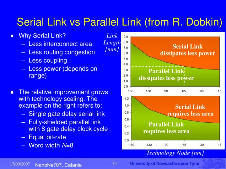 Why Serial Link?