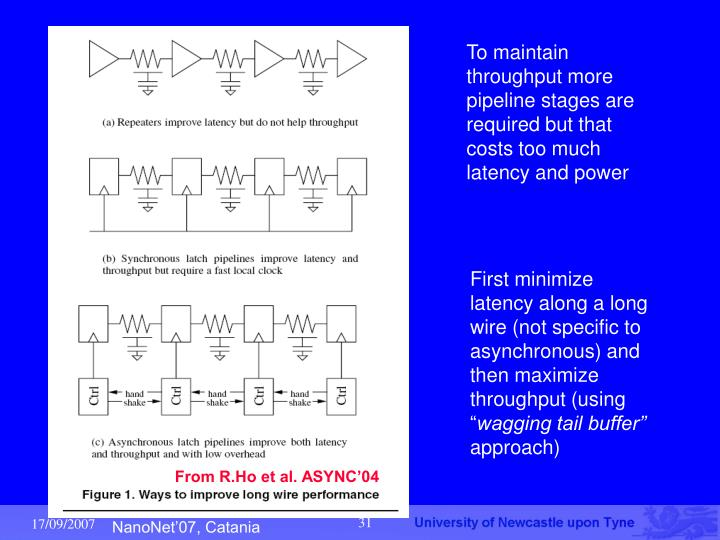 To maintain throughput more pipeline stages are required but that costs too much latency and power