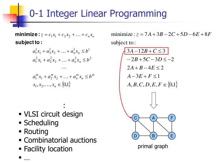 0-1 Integer Linear Programming