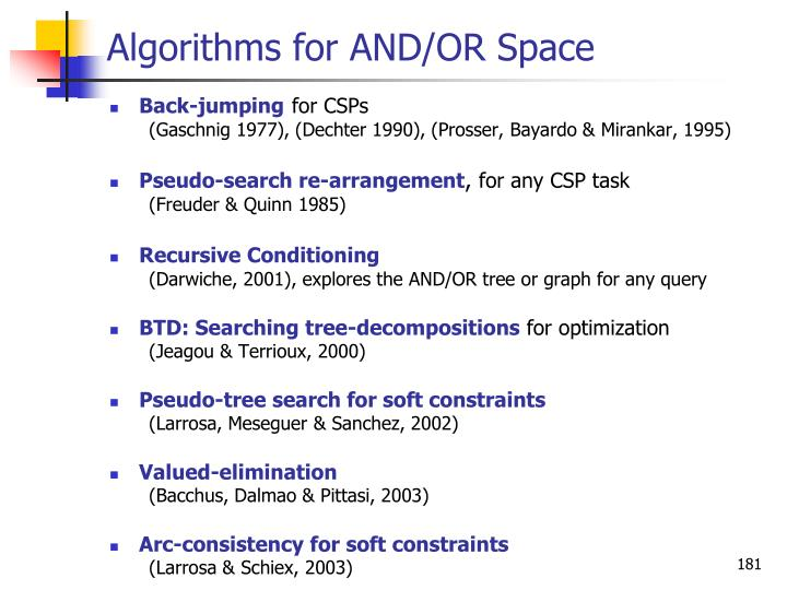 Algorithms for AND/OR Space