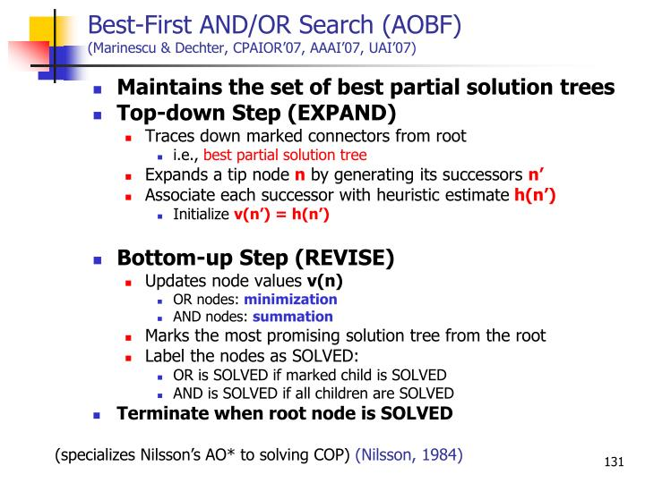 Best-First AND/OR Search (AOBF)