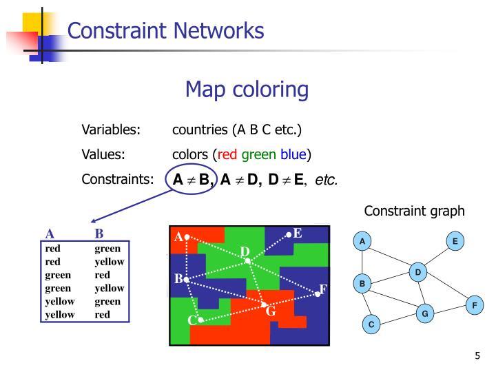 Constraint graph