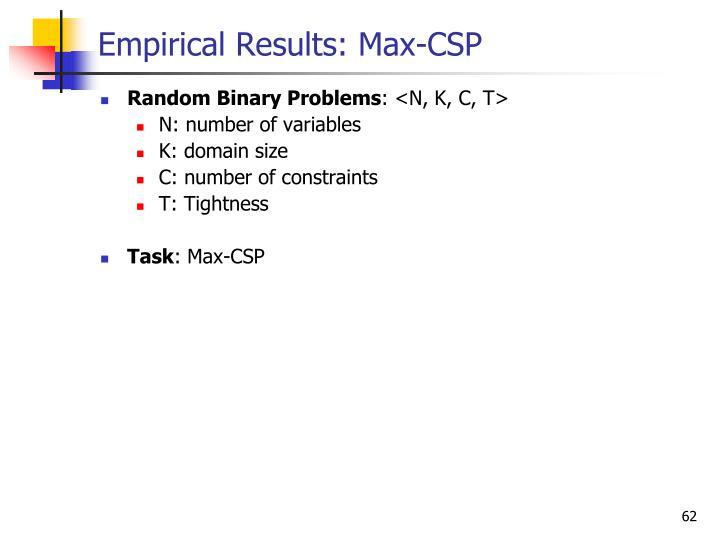 Empirical Results: Max-CSP