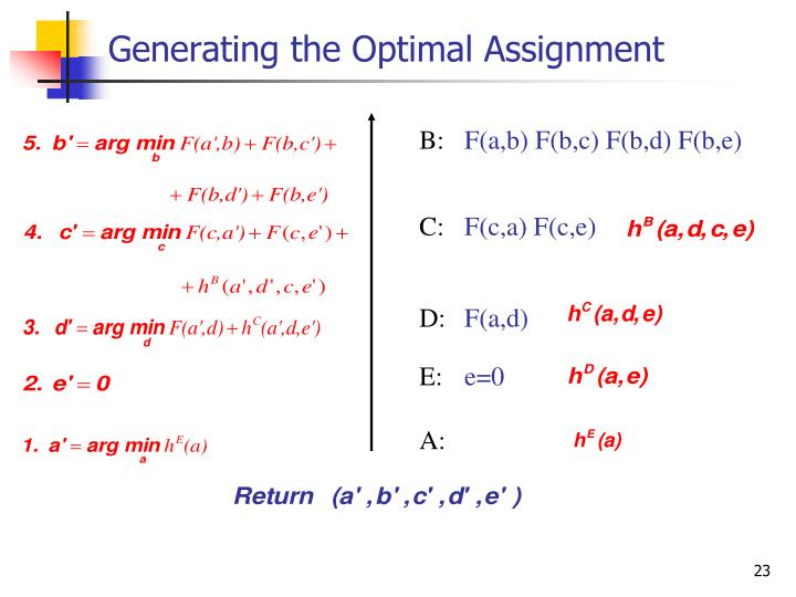 Generating the Optimal Assignment