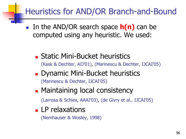 Heuristics for AND/OR Branch-and-Bound