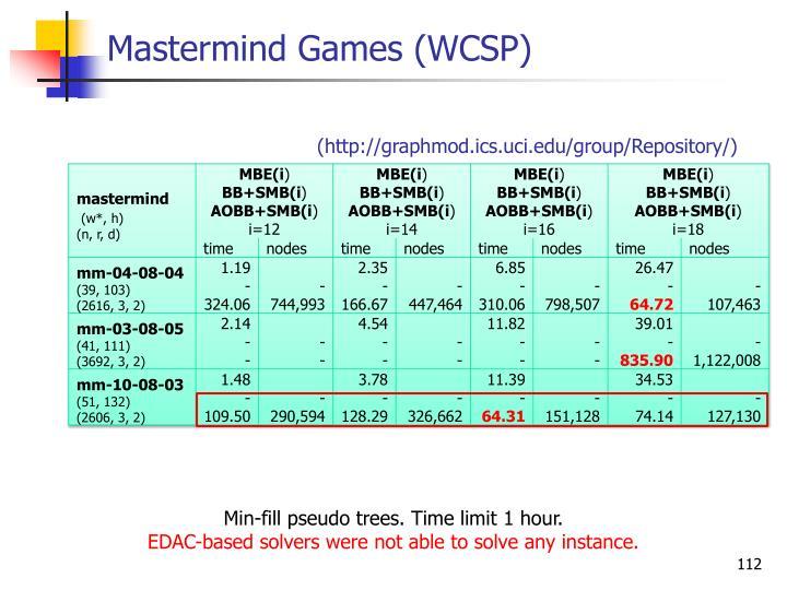 Mastermind Games (WCSP)