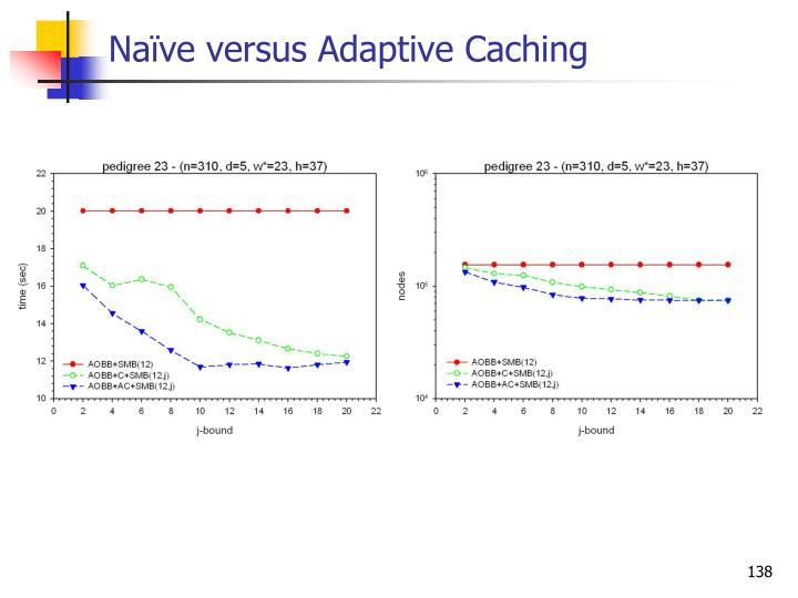 Naïve versus Adaptive Caching