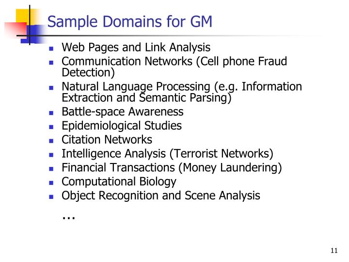 Sample Domains for GM
