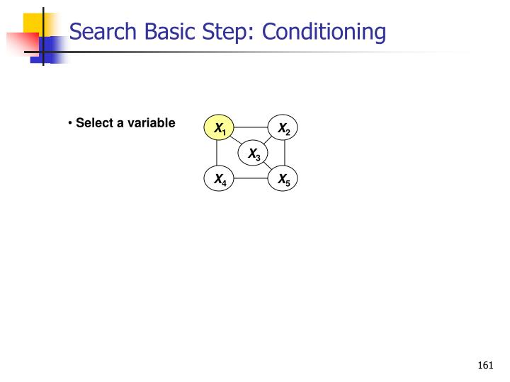Search Basic Step: Conditioning