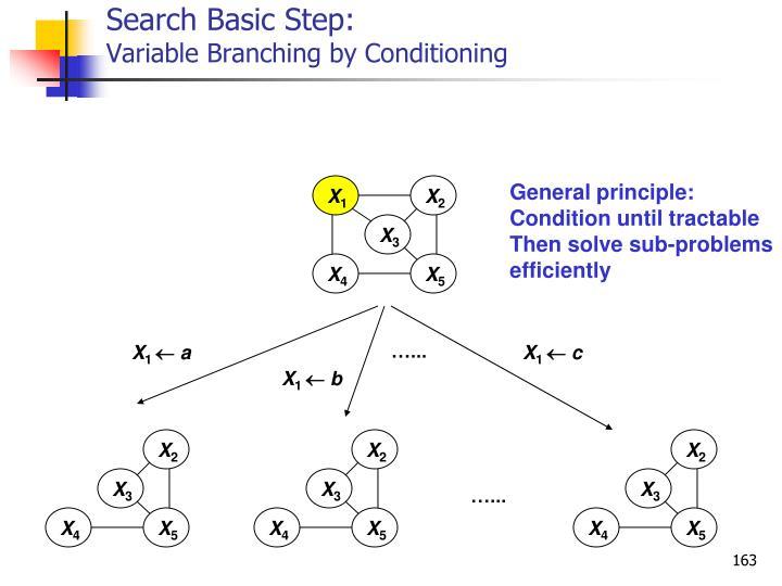 Search Basic Step: