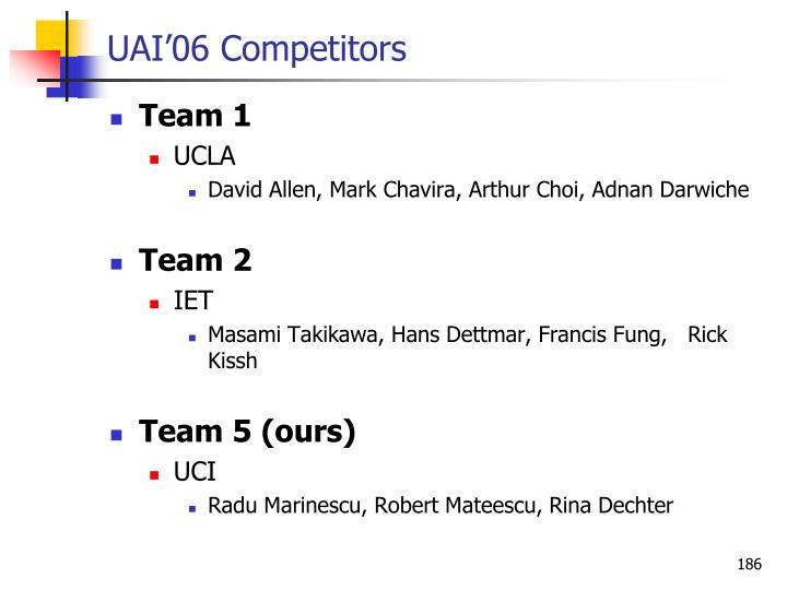 UAI'06 Competitors