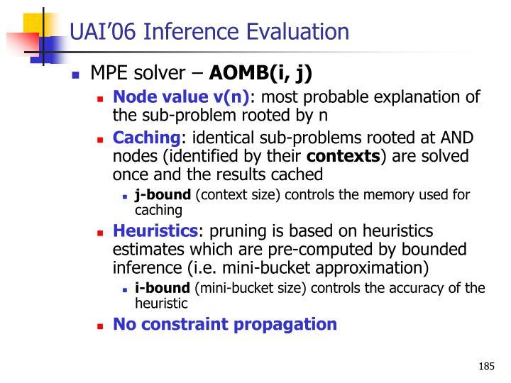 UAI'06 Inference Evaluation