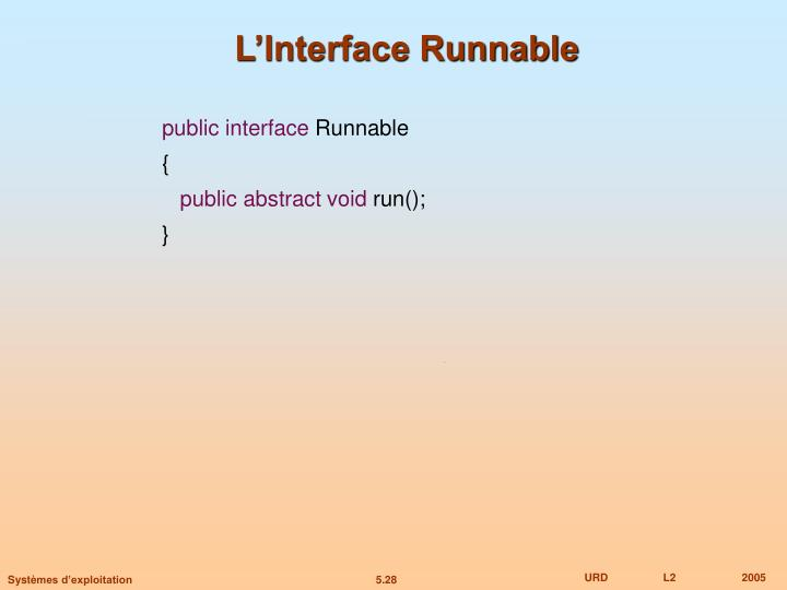 L'Interface Runnable
