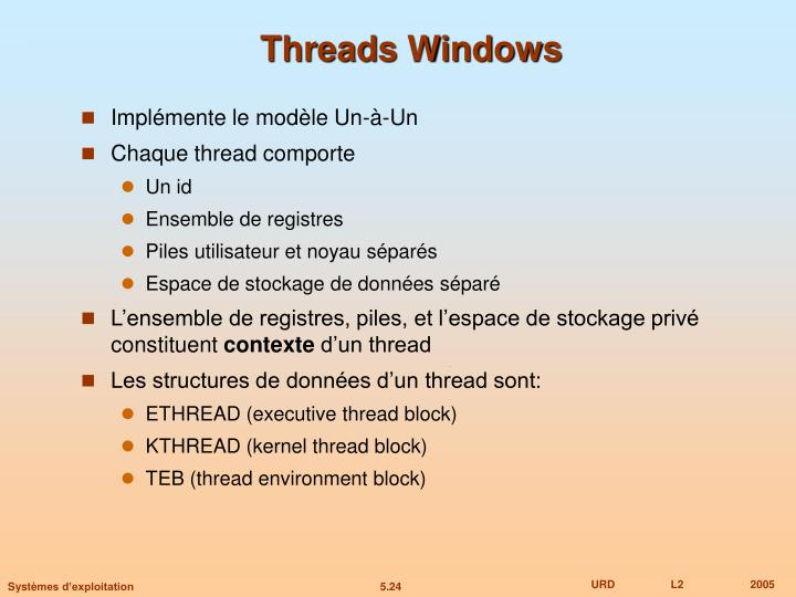 Threads Windows