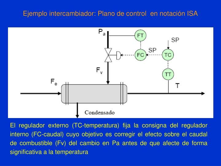 Ejemplo intercambiador: Plano de control  en notación ISA