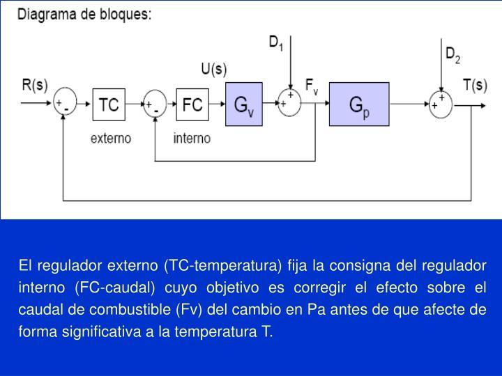 El regulador externo (TC-temperatura) fija la consigna del regulador interno (FC-caudal) cuyo objetivo es corregir el efecto sobre el caudal de combustible (Fv) del cambio en Pa antes de que afecte de forma significativa a la temperatura T.