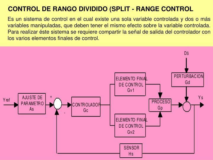 CONTROL DE RANGO DIVIDIDO (SPLIT - RANGE CONTROL