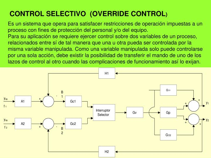 CONTROL SELECTIVO  (OVERRIDE CONTROL