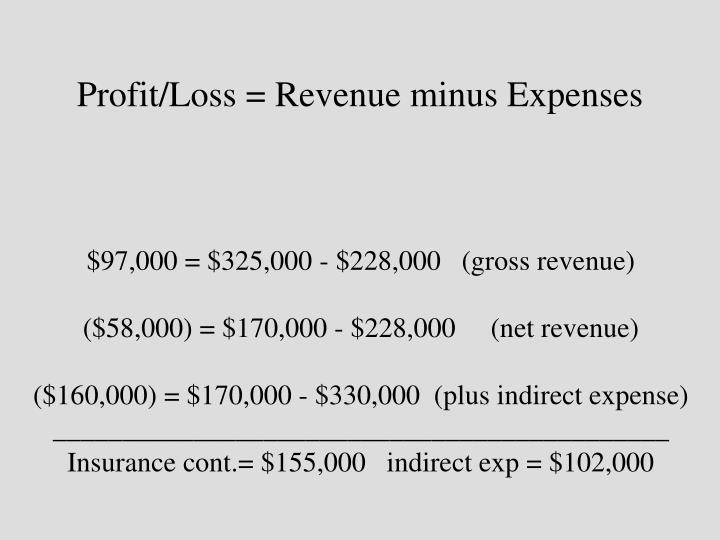 Profit/Loss = Revenue minus Expenses