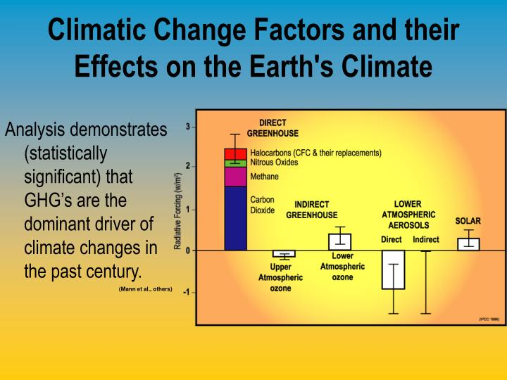 ad analysis climate change Chapter 14 quantitative analysis of climate change ad 1000–1109 14 quantitative analysis of climate change and human crises in history 239.