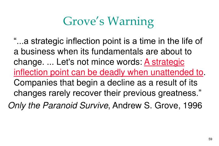 Grove's Warning