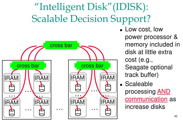 Low cost, low power processor & memory included in disk at little extra cost (e.g.,