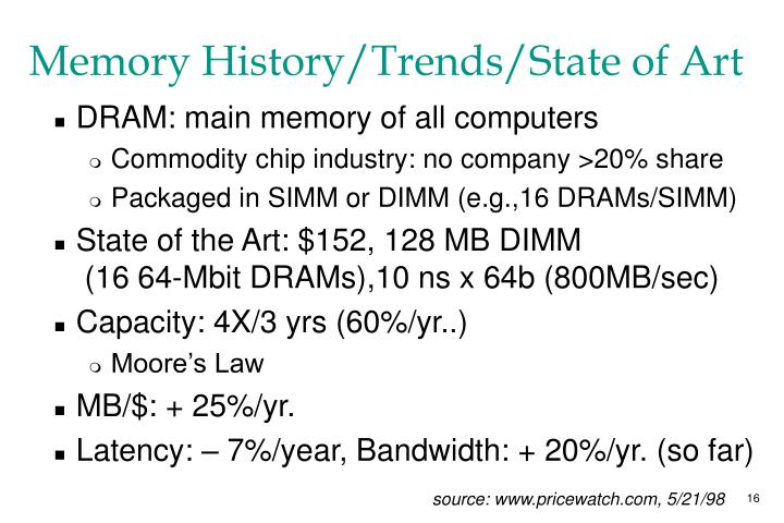Memory History/Trends/State of Art