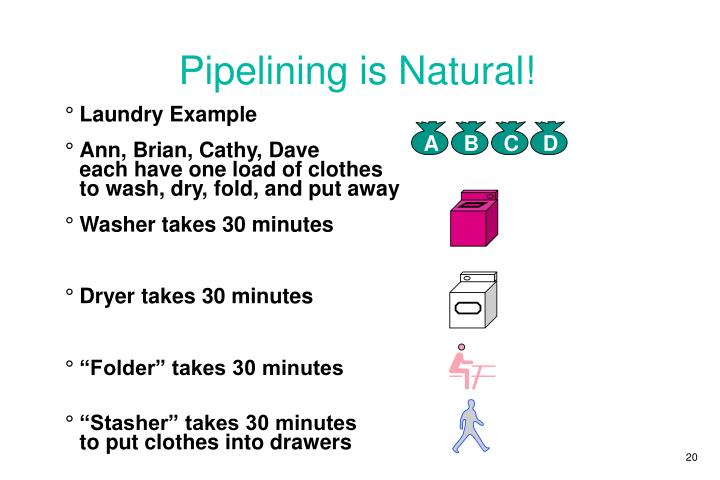 Pipelining is Natural!